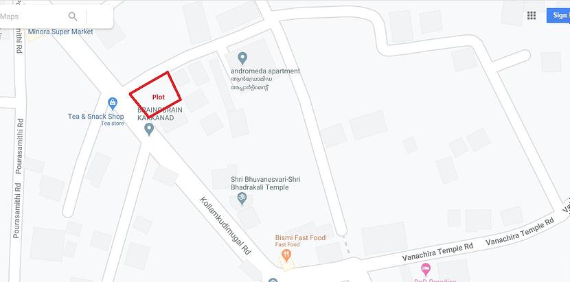 Location of plot1